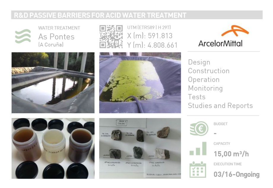 R&D PASSIVE BARRIERS FOR ACID WATER TREATMENT